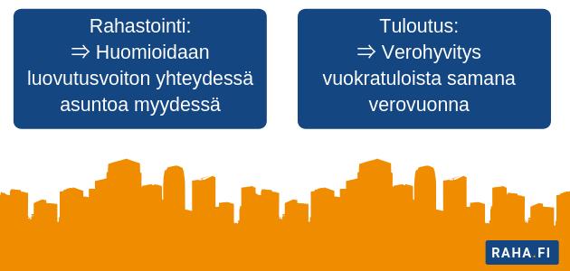 Teksti: Rahastointi: Huomioidaan luovutusvoiton yhteydessä asuntoa myydessä. Tuloutus: Verohyvitys vuokratuloista samana verovuonna.